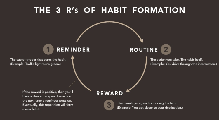habit-three-r